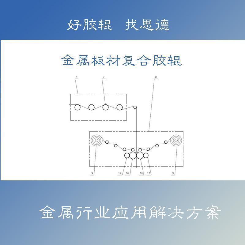 复合胶辊在热熔法金属覆膜生产艺应用