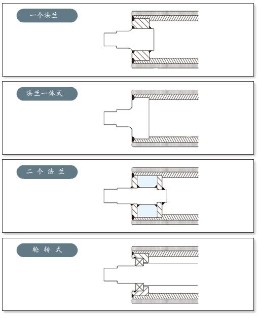 上海思德诺庆制辊,是专业胶辊生产厂家,提供胶辊包胶定制研磨维修规格型号价格质量及标准的厂家,从事膠輥,高温胶辊,MDO胶辊,电晕胶辊,工业胶辊,印染胶辊,造纸胶辊,防粘胶辊,皮革机胶辊、纺织胶辊、加热胶辊、输送胶辊、造纸胶辊、复膜胶辊、涂布胶辊,冷却胶辊生产批发供应