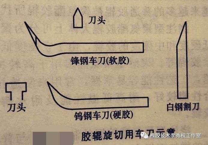 胶辊的成型方法全面总结9.png